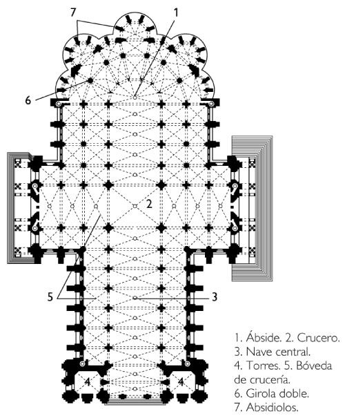 Arquitectura Gotica La Historia Y Otros Cuentos